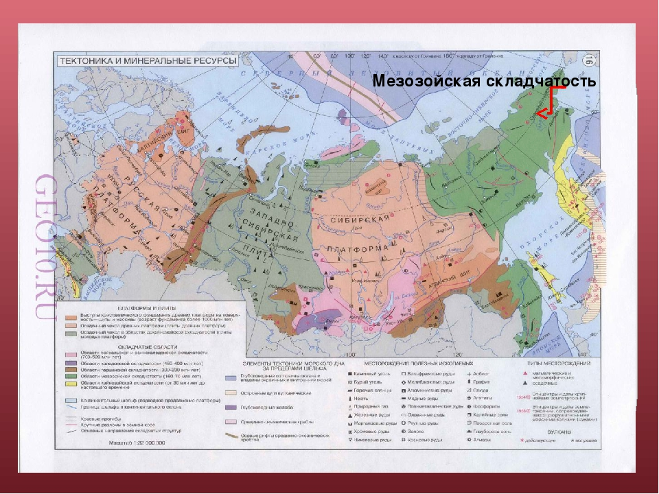 Мезозойская складчатость