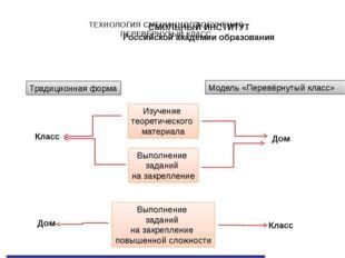 СМОЛЬНЫЙ ИНСТИТУТ Российской академии образования ТЕХНОЛОГИЯ СМЕШАННОГО ОБУЧЕ