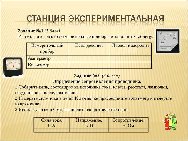 Задание №1 (1 балл) Рассмотрите электроизмерительные приборы и заполните таб...