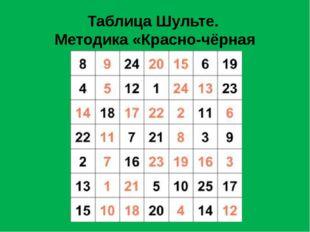 Таблица Шульте. Методика «Красно-чёрная таблица»