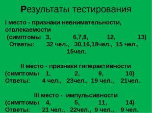 Результаты тестирования I место - признаки невнимательности, отвлекаемости (с