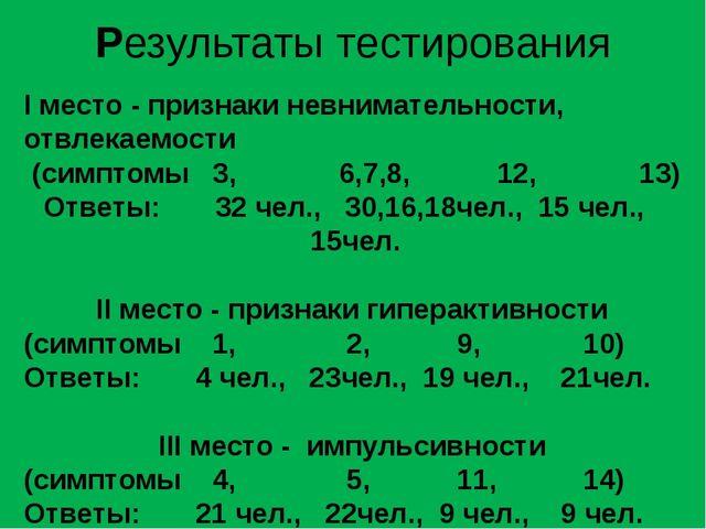 Результаты тестирования I место - признаки невнимательности, отвлекаемости (с...