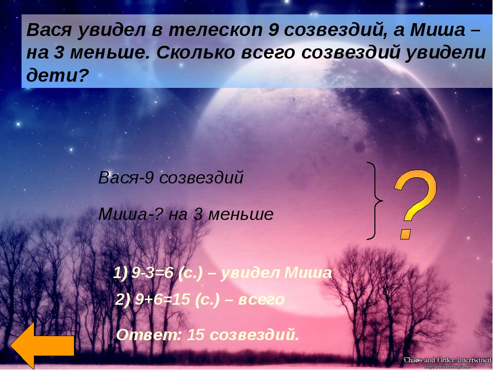9-3=6 (с.) – увидел Миша 2) 9+6=15 (с.) – всего Ответ: 15 созвездий. Вася-9 с...
