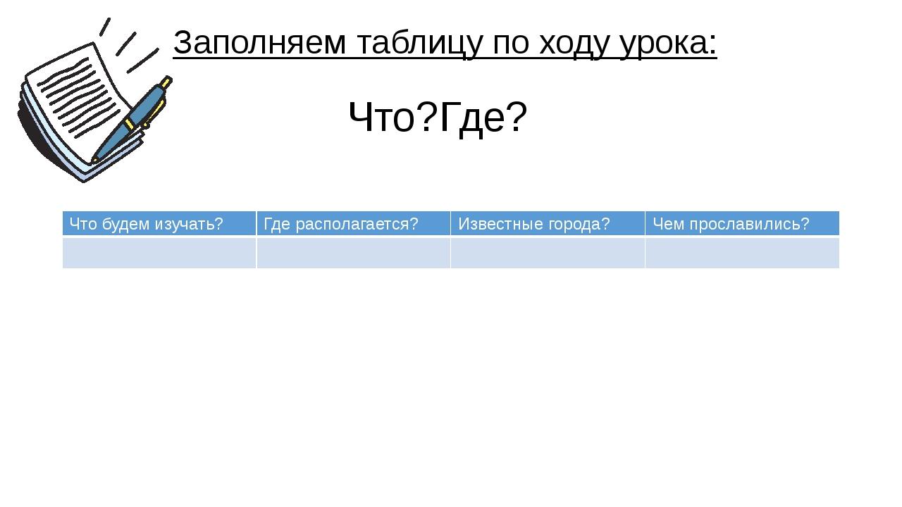 Что?Где? Заполняем таблицу по ходу урока: Чтобудем изучать? Где располагается...