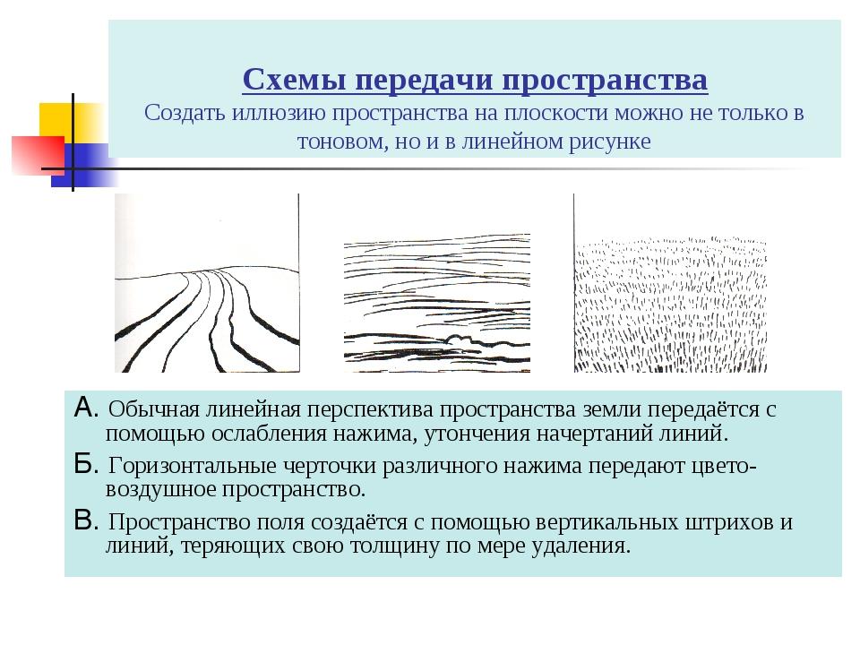 Схемы передачи пространства Создать иллюзию пространства на плоскости можно н...