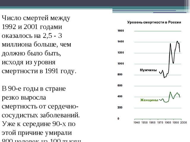 Число смертей между 1992 и 2001 годами оказалось на 2,5 - 3 миллиона больше,...