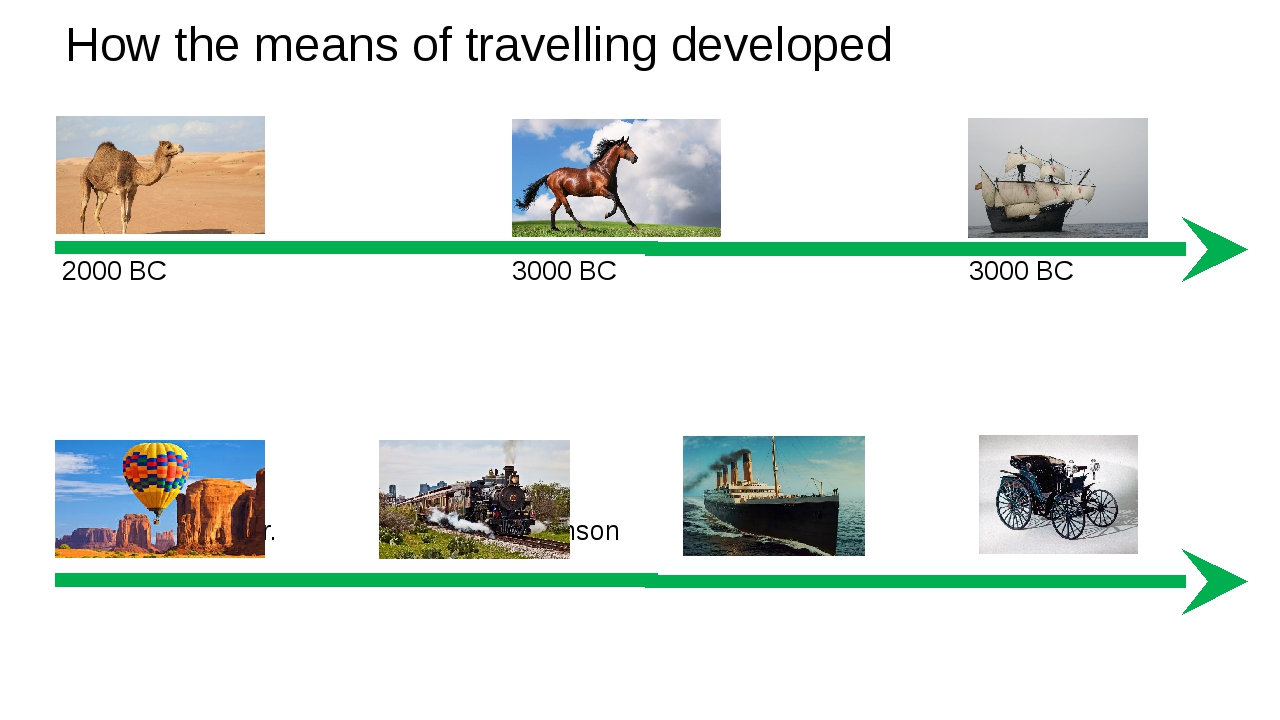 means of traveling