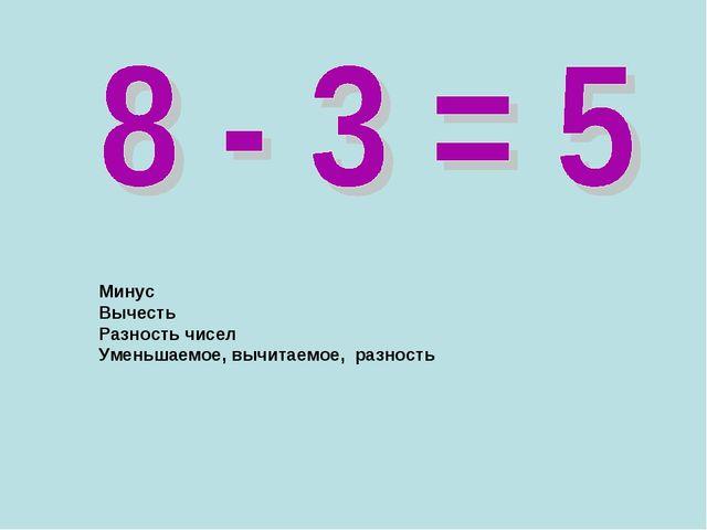 Минус Вычесть Разность чисел Уменьшаемое, вычитаемое, разность