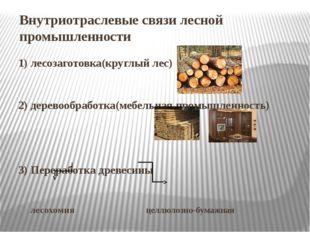 Внутриотраслевые связи лесной промышленности 1) лесозаготовка(круглый лес) 2)