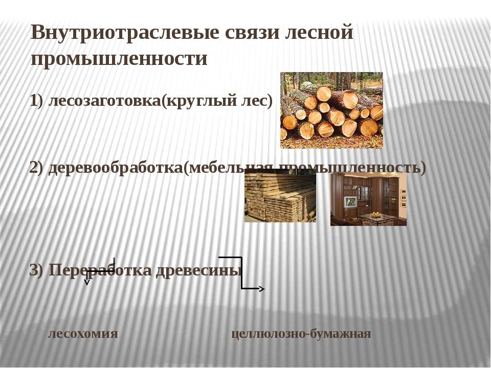 Внутриотраслевые связи лесной промышленности 1) лесозаготовка(круглый лес) 2)...