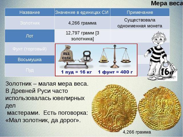 Мера веса Золотник – малая мера веса. В Древней Руси часто использовалась юв...