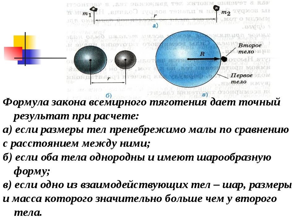Формула закона всемирного тяготения дает точный результат при расчете: а) есл...