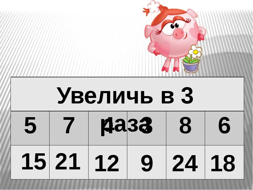 15 21 12 9 24 18 Увеличь в 3 раза 5 7 4 3 8 6