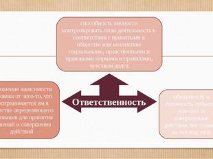 Ответственность способность личности контролировать свою деятельность в соотв