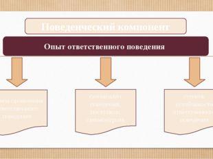 Поведенческий компонент Опыт ответственного поведения формы проявления ответс
