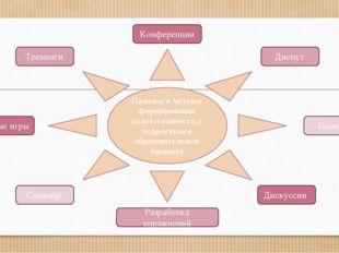 Приемы и методы формирования ответственности у подростков в образовательном п