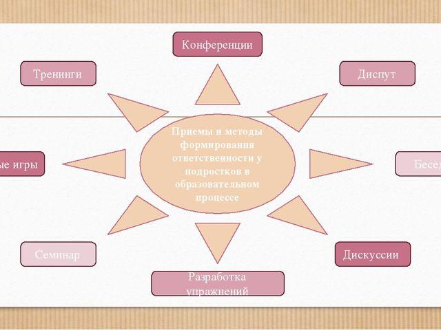 Приемы и методы формирования ответственности у подростков в образовательном п...