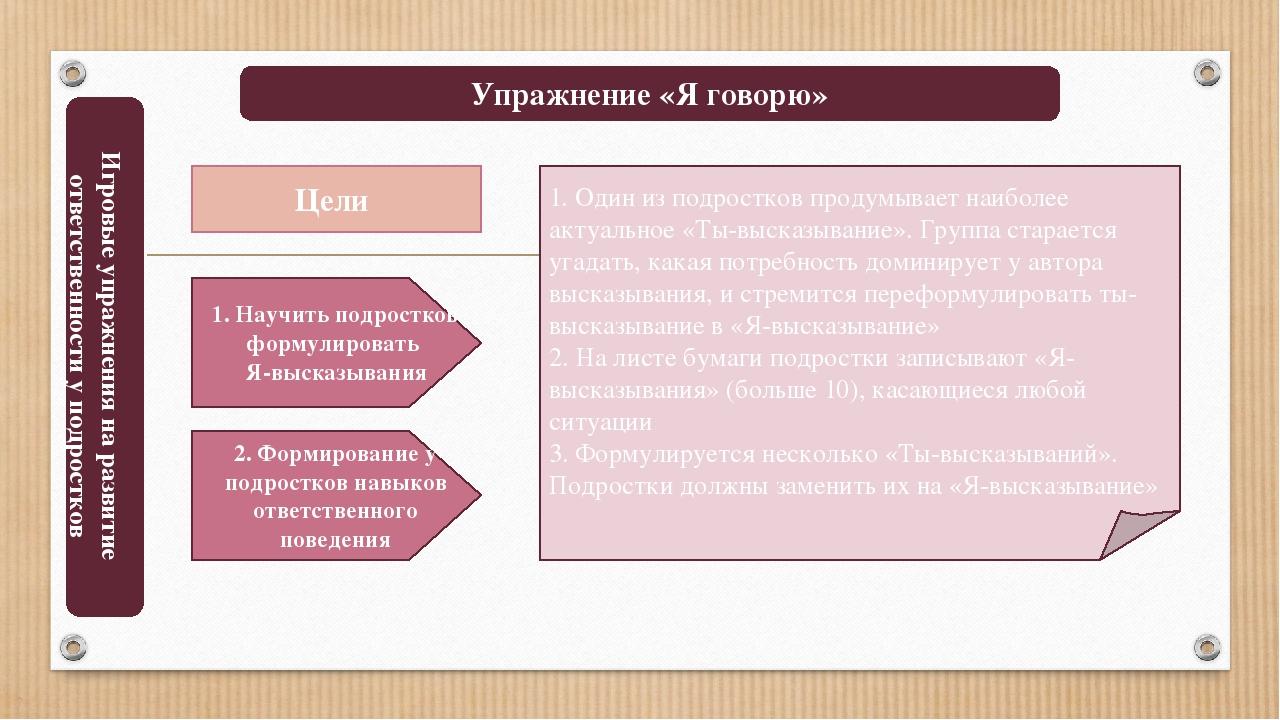 Игровые упражнения на развитие ответственности у подростков 2. Формирование у...