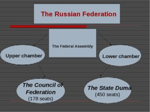 The Russian Federation Upper chamber Lower chamber The Council of Federation