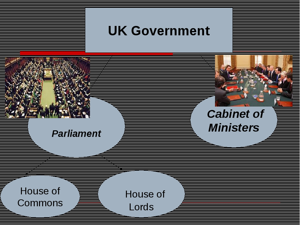 UK Government Parliament Cabinet of Ministers House of Commons House of Lords