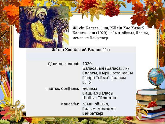 Жүсіп Баласағұни, Жүсіп Хас Хажиб Баласағұни (1020) - ақын, ойшыл, ғалым, ме...