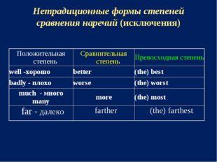 Нетрадиционные формы степеней сравнения наречий (исключения) Положительная ст