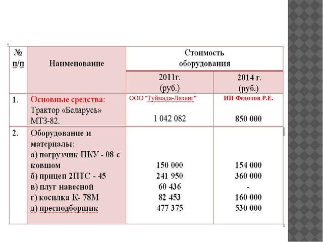 Сравнительная таблица стоимости оборудования по ценам 2014 года