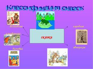 сказки волшебные о животных бытовые народные авторские