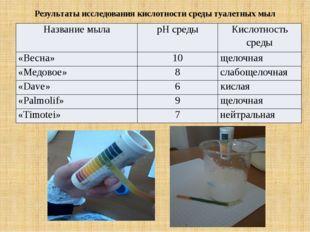 Результаты исследования кислотности среды туалетных мыл Название мыла рН сред