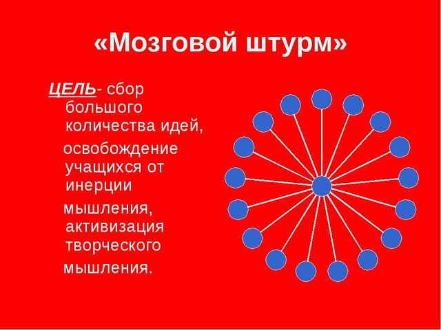 «Мозговой штурм» ЦЕЛЬ- сбор большого количества идей, освобождение учащихся о...