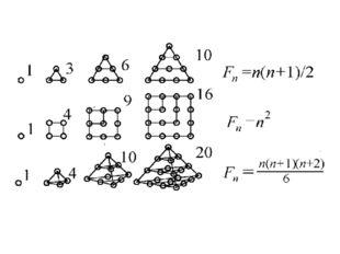 4. Плоские числа