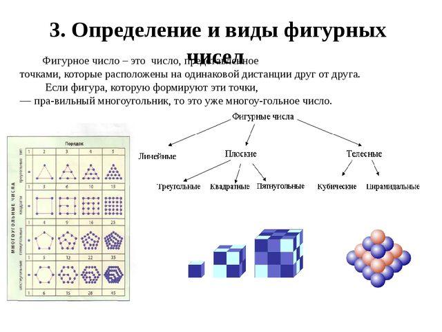 3. Определение и виды фигурных чисел Фигурное число – это число, представленн...