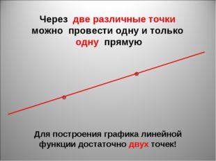 Через две различные точки можно провести одну и только одну прямую Для постро