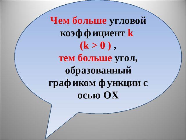 Чем больше угловой коэффициент k (k >0 ) , тем больше угол, образованный гра...