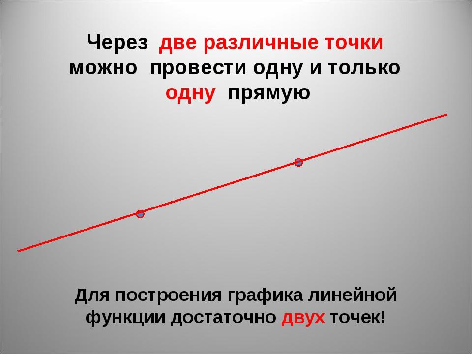 Через две различные точки можно провести одну и только одну прямую Для постро...