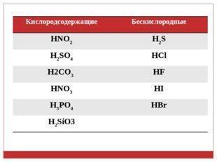 КислородсодержащиеБескислородные HNO2H2S H2SO4 HCl H2CO3 HF HNO3HI H3PO4