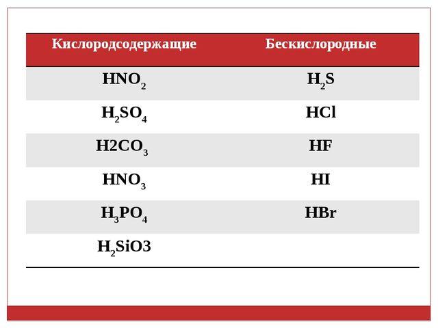 КислородсодержащиеБескислородные HNO2H2S H2SO4 HCl H2CO3 HF HNO3HI H3PO4...