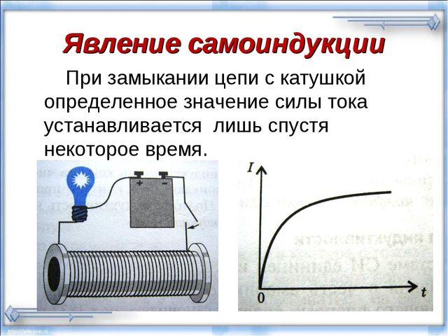 Явление самоиндукции При замыкании цепи с катушкой определенное значение силы...