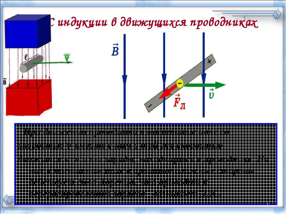 ЭДС индукции в движущихся проводниках При движении проводника в магнитном пол...