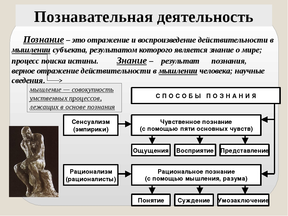 Монтаж местрождениях миф как способ организации коллективной чувственности государственный