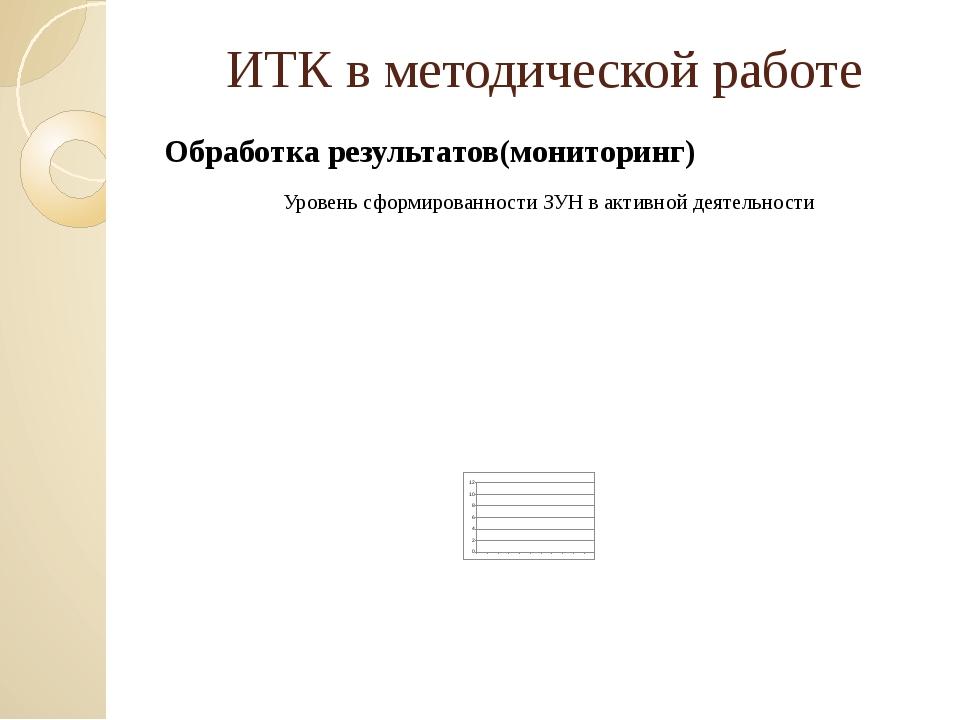 ИТК в методической работе Обработка результатов(мониторинг) Уровень сформиров...