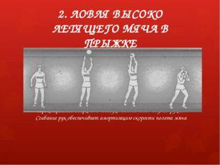 2. ЛОВЛЯ ВЫСОКО ЛЕТЯЩЕГО МЯЧА В ПРЫЖКЕ Игрок прыгает вверх и в воздухе ловит
