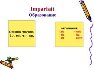 Imparfait Образование + Основа глагола 1 л. мн. ч. н. вр. окончания - ais - i