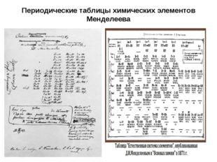 Периодические таблицы химических элементов Менделеева