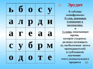Эрудит В таблице зашифрованы 9 слов, имеющих отношение к математике, и 1 слов