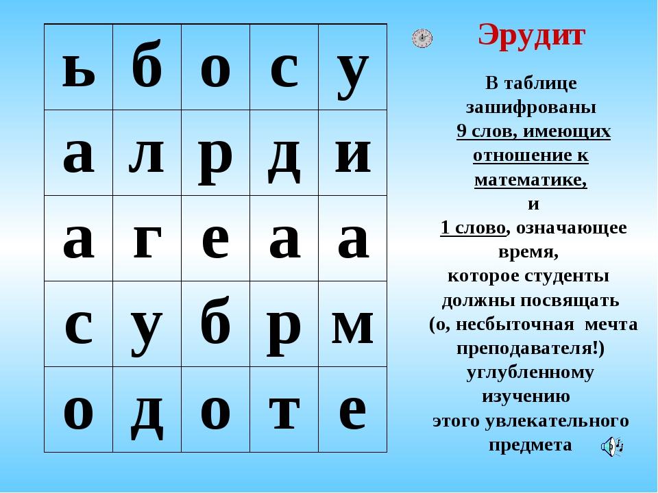 Эрудит В таблице зашифрованы 9 слов, имеющих отношение к математике, и 1 слов...