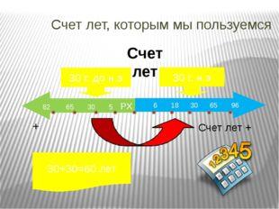 Счет лет, которым мы пользуемся Счет лет 6 18 30 65 96 Счет лет + 82 65 30 5