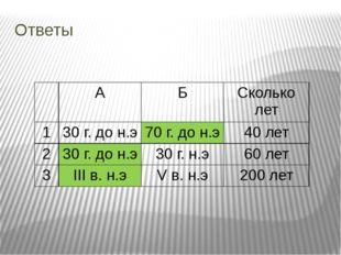Ответы А Б Сколько лет 1 30 г. до н.э 70 г. до н.э 40 лет 2 30 г. до н.э 30 г