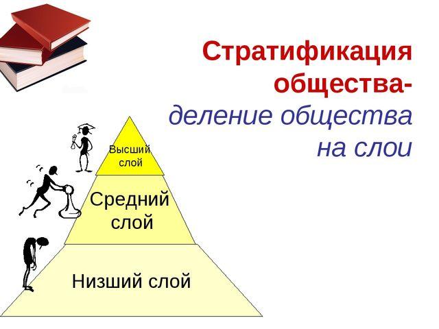 Высший слой Средний слой Низший слой Стратификация общества- деление общества...