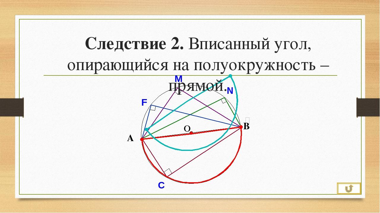 Задание 2. 1) Найти угол АВС. 2) Найти угол АВС. 3) Найти углы А и С. B О А B...